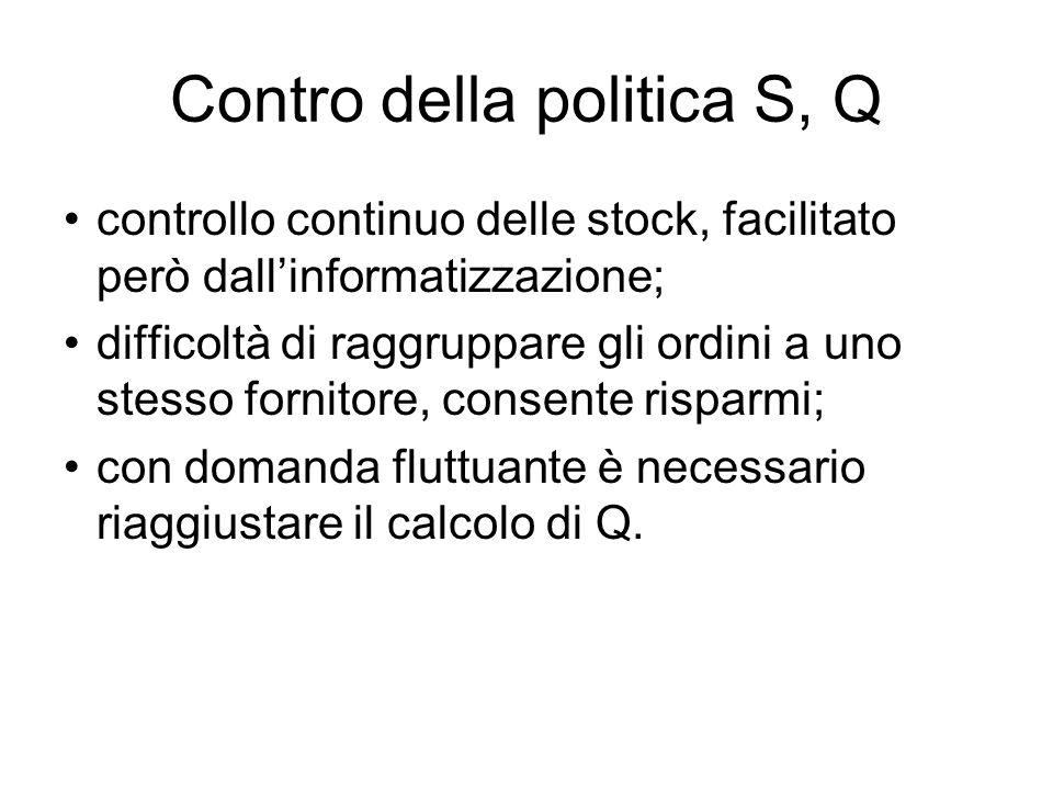 Contro della politica S, Q
