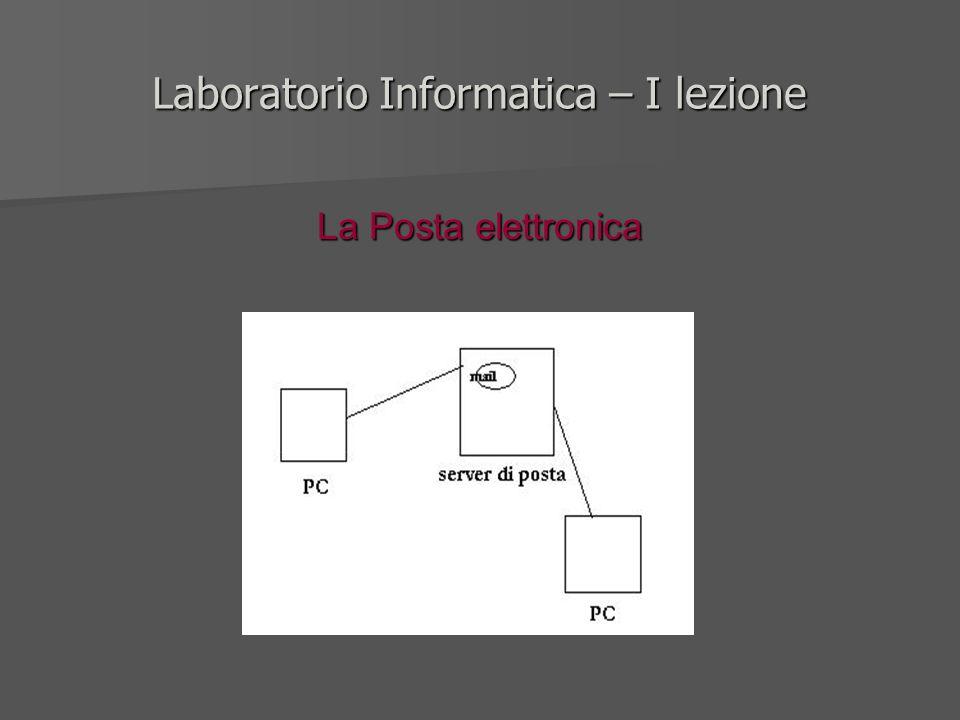 Laboratorio Informatica – I lezione