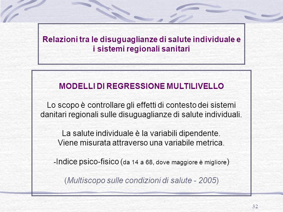 MODELLI DI REGRESSIONE MULTILIVELLO