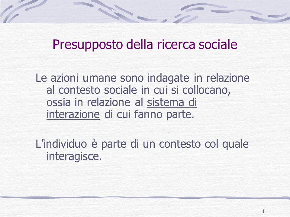 Presupposto della ricerca sociale