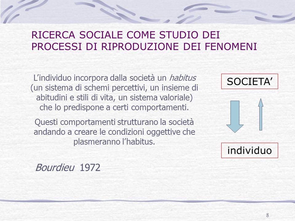 RICERCA SOCIALE COME STUDIO DEI PROCESSI DI RIPRODUZIONE DEI FENOMENI