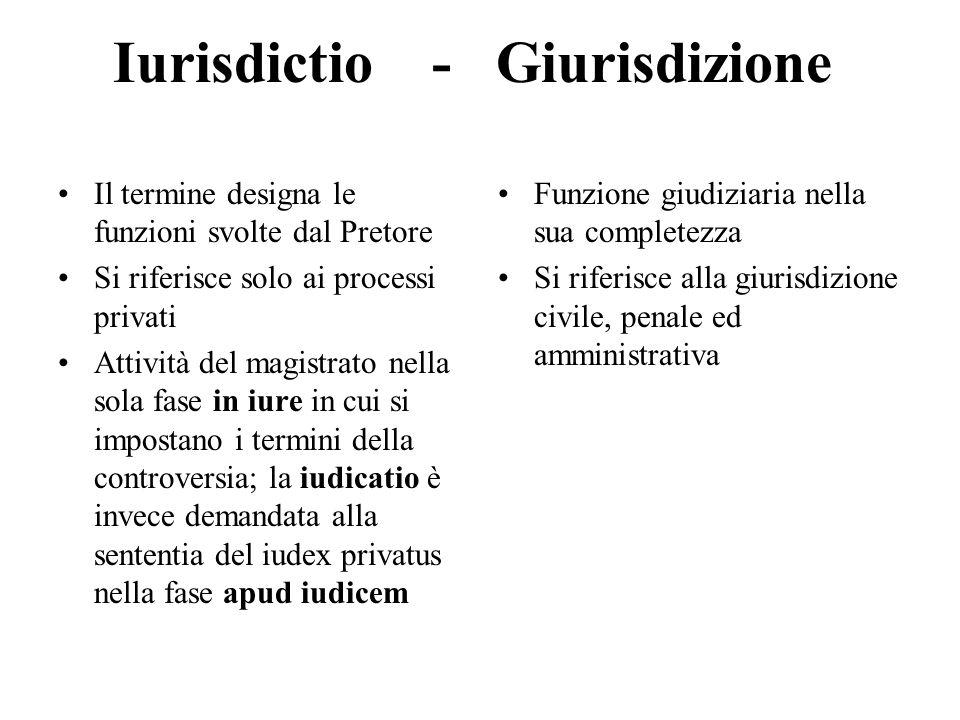 Iurisdictio - Giurisdizione