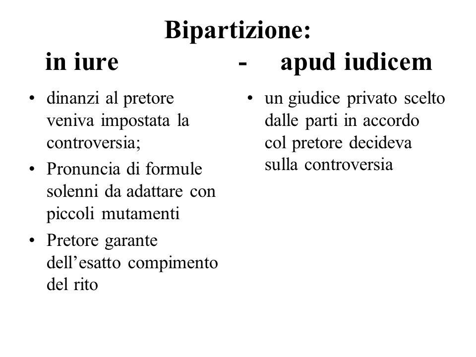 Bipartizione: in iure - apud iudicem