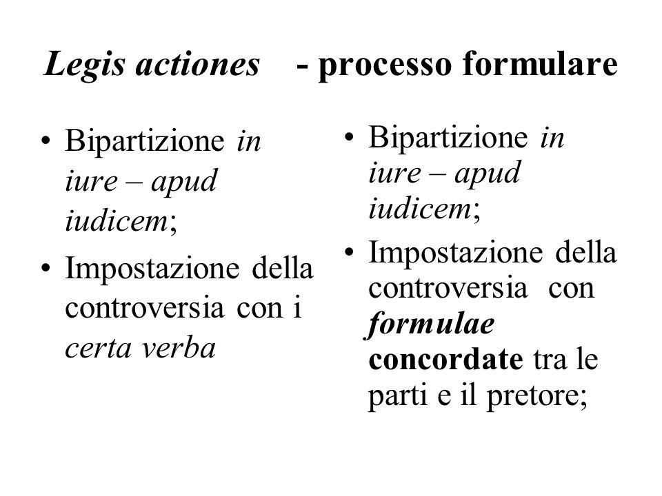 Legis actiones - processo formulare