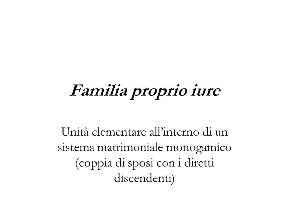 Familia proprio iure Unità elementare all'interno di un sistema matrimoniale monogamico (coppia di sposi con i diretti discendenti)