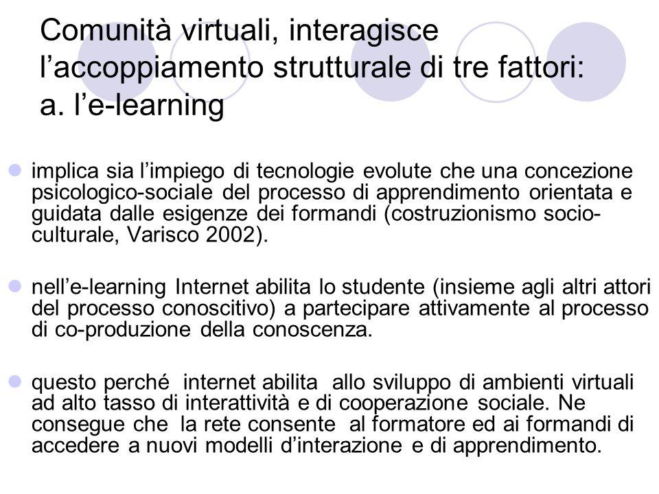 Comunità virtuali, interagisce l'accoppiamento strutturale di tre fattori: a. l'e-learning