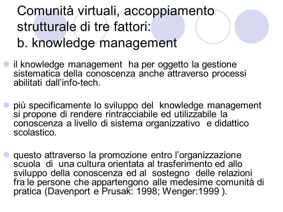 Comunità virtuali, accoppiamento strutturale di tre fattori: b