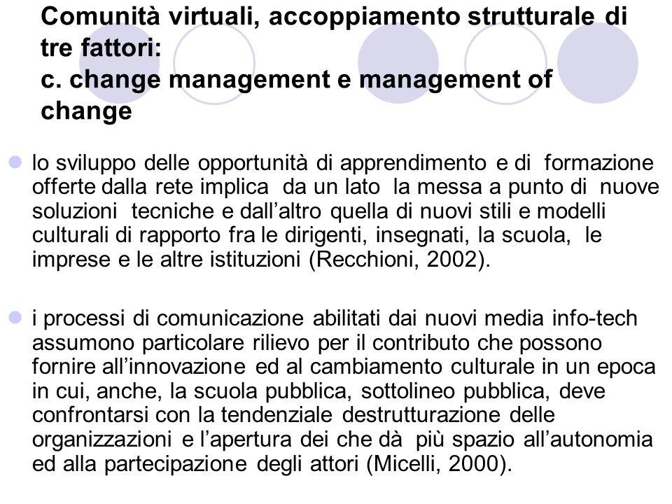 Comunità virtuali, accoppiamento strutturale di tre fattori: c