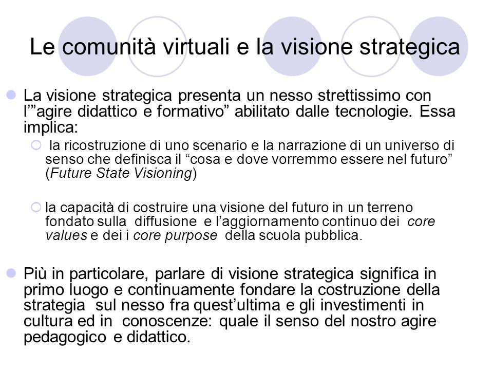 Le comunità virtuali e la visione strategica