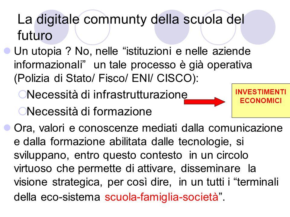 La digitale communty della scuola del futuro