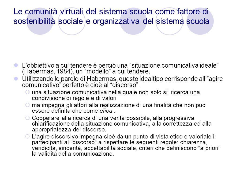 Le comunità virtuali del sistema scuola come fattore di sostenibilità sociale e organizzativa del sistema scuola