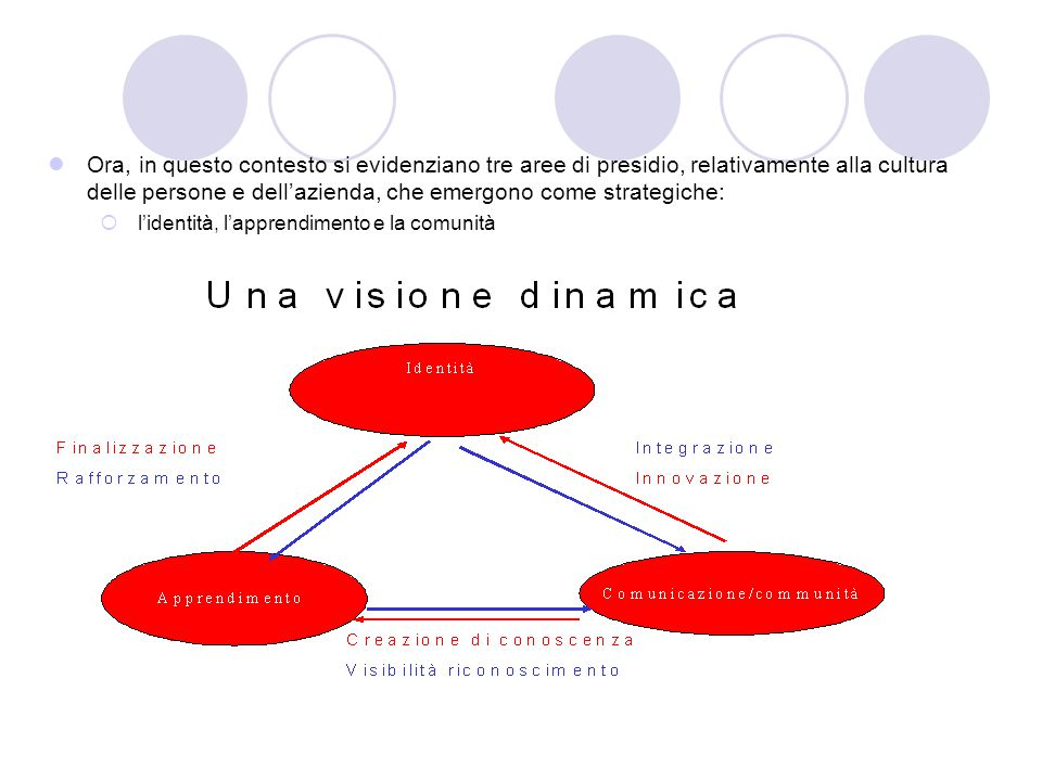 Ora, in questo contesto si evidenziano tre aree di presidio, relativamente alla cultura delle persone e dell'azienda, che emergono come strategiche: