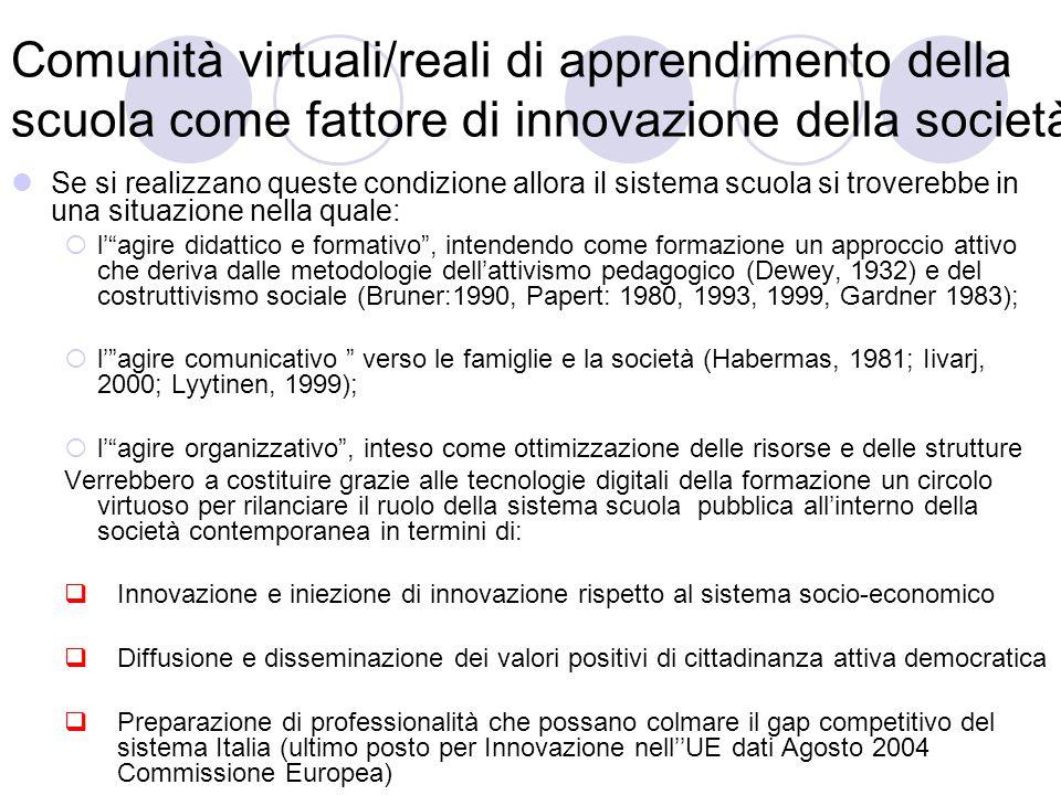 Comunità virtuali/reali di apprendimento della scuola come fattore di innovazione della società