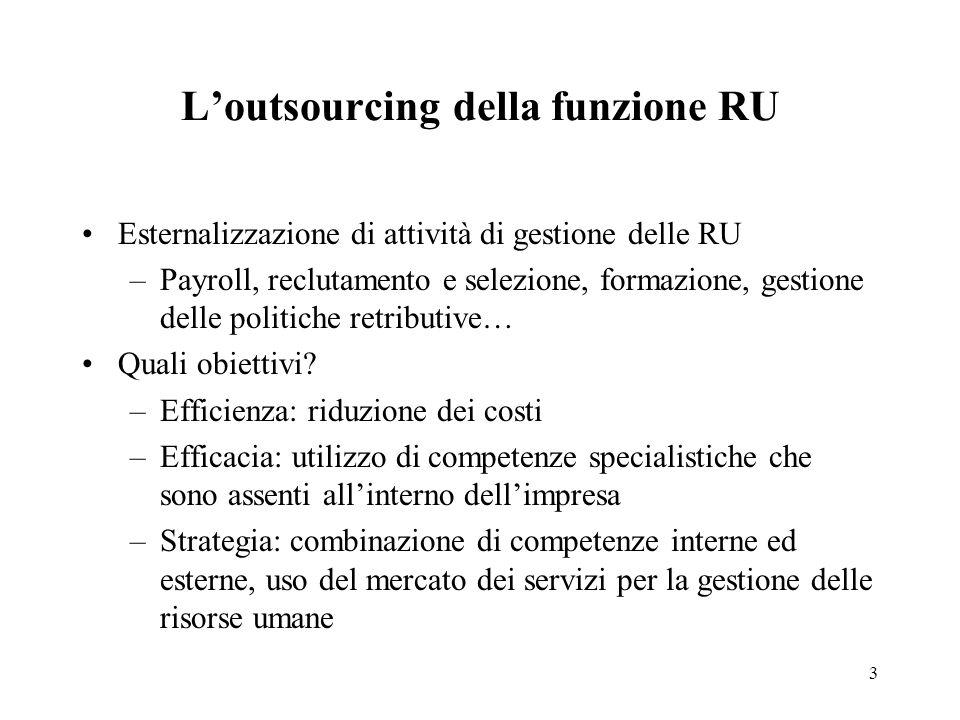L'outsourcing della funzione RU