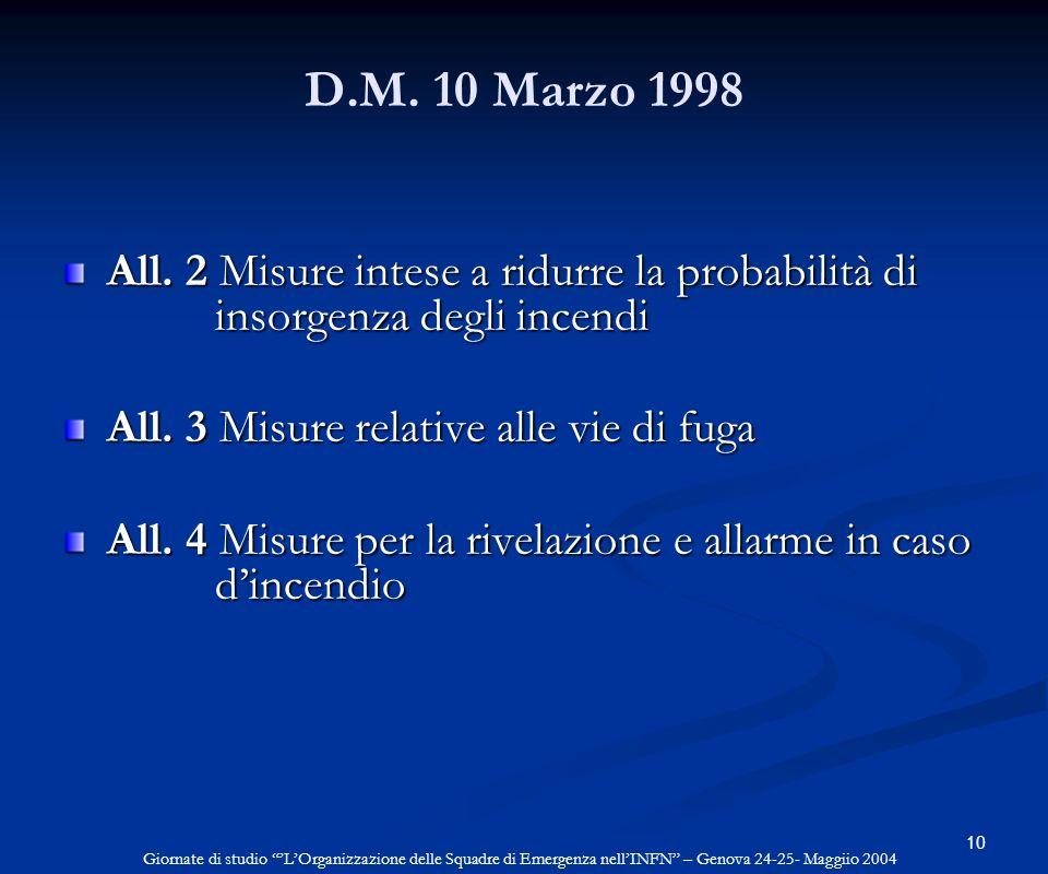 D.M. 10 Marzo 1998 All. 2 Misure intese a ridurre la probabilità di insorgenza degli incendi. All. 3 Misure relative alle vie di fuga.