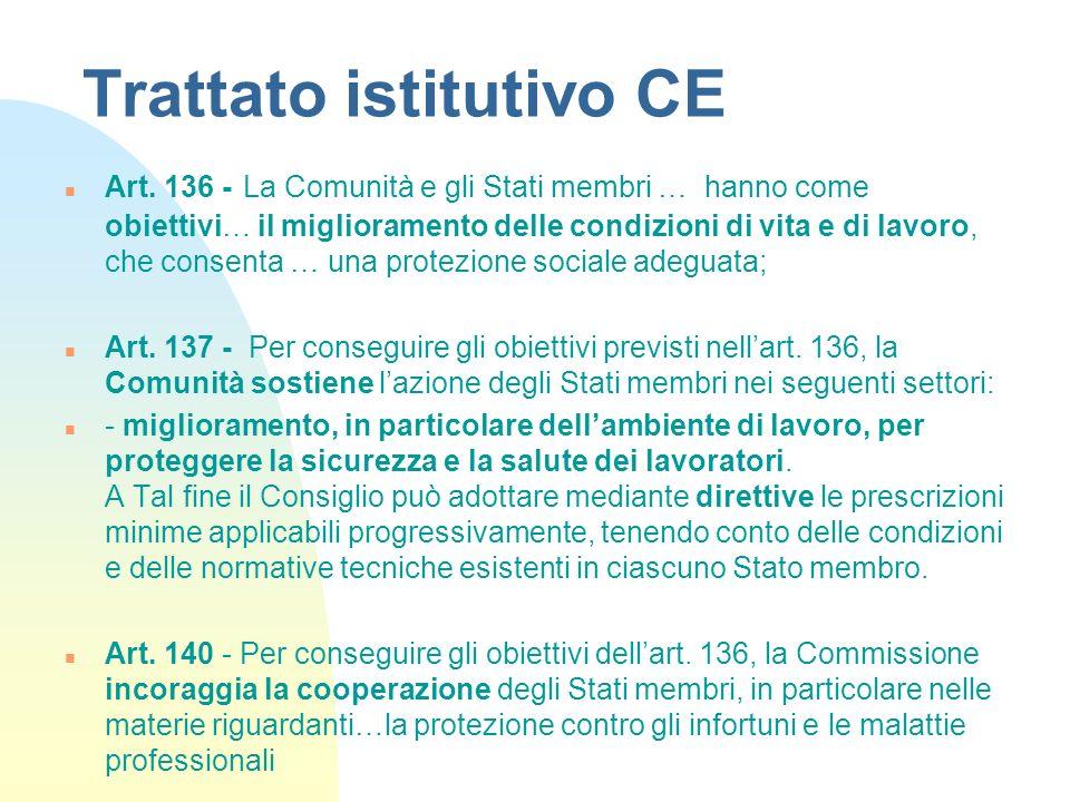 Trattato istitutivo CE