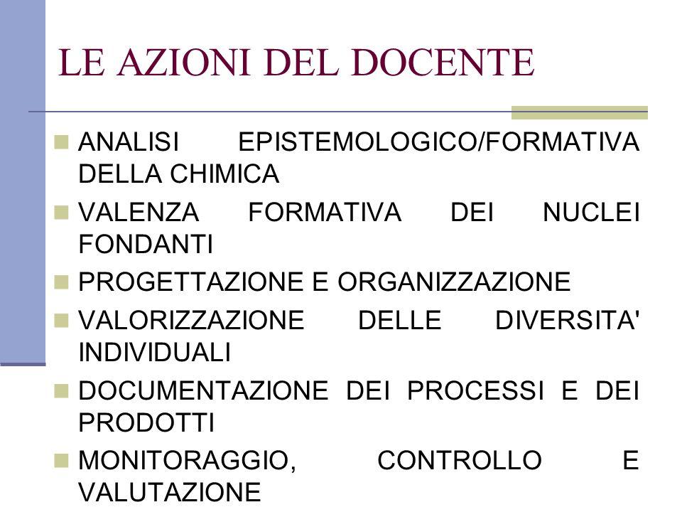 LE AZIONI DEL DOCENTE ANALISI EPISTEMOLOGICO/FORMATIVA DELLA CHIMICA