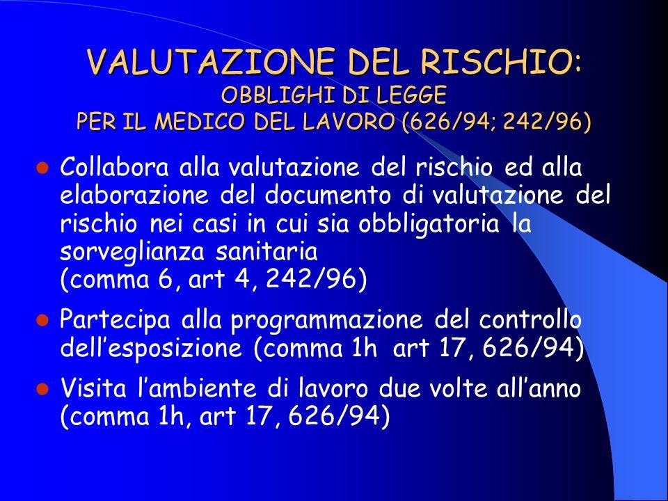 VALUTAZIONE DEL RISCHIO: OBBLIGHI DI LEGGE PER IL MEDICO DEL LAVORO (626/94; 242/96)