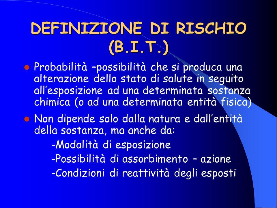 DEFINIZIONE DI RISCHIO (B.I.T.)