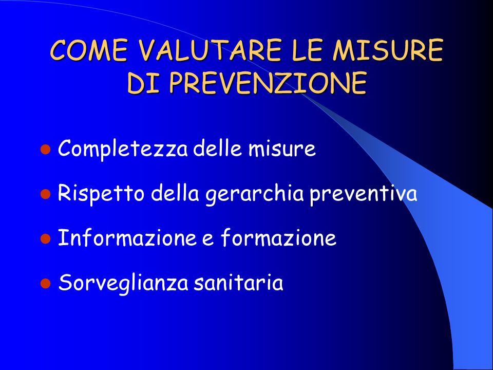 COME VALUTARE LE MISURE DI PREVENZIONE