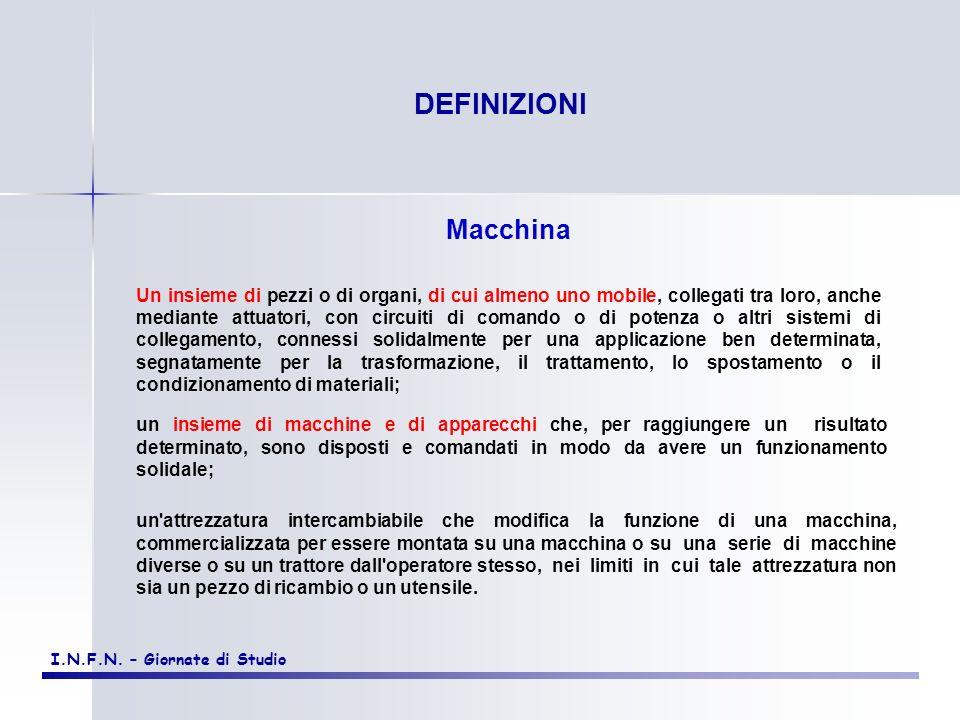 DEFINIZIONI Macchina.