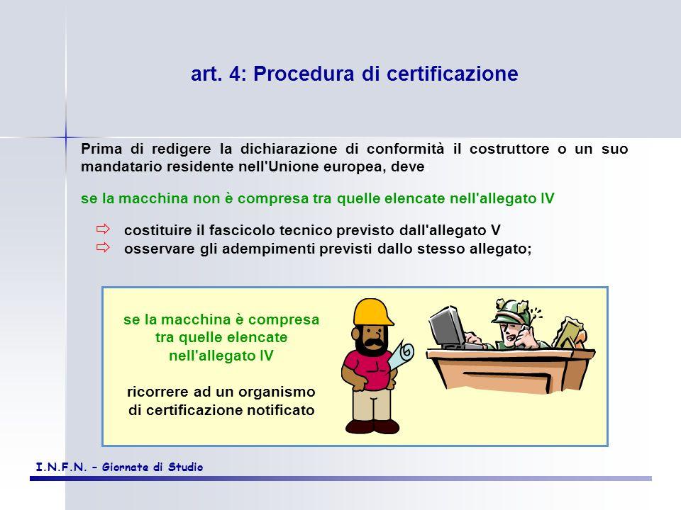 art. 4: Procedura di certificazione