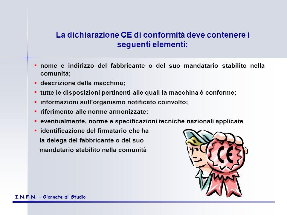 La dichiarazione CE di conformità deve contenere i seguenti elementi: