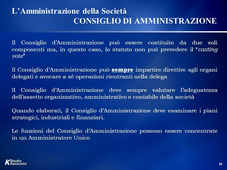 L'Amministrazione della Società CONSIGLIO DI AMMINISTRAZIONE