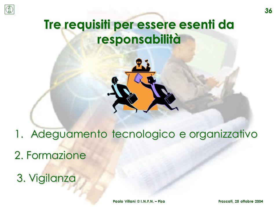 Tre requisiti per essere esenti da responsabilità