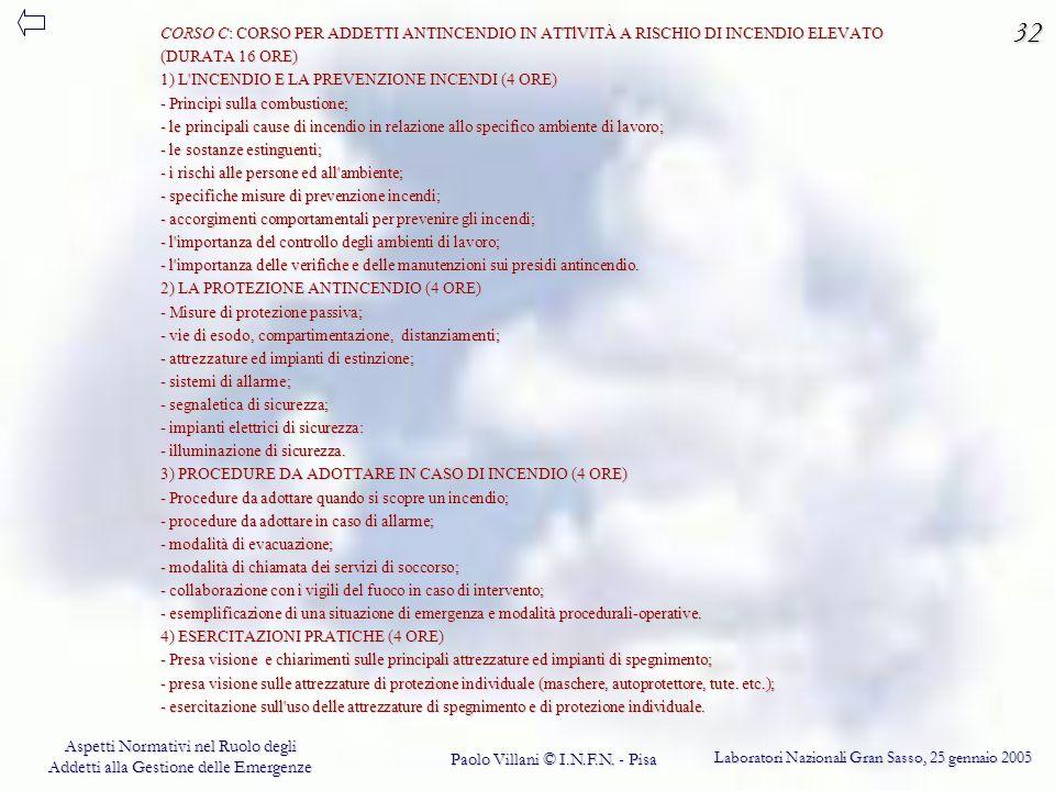 32 Aspetti Normativi nel Ruolo degli