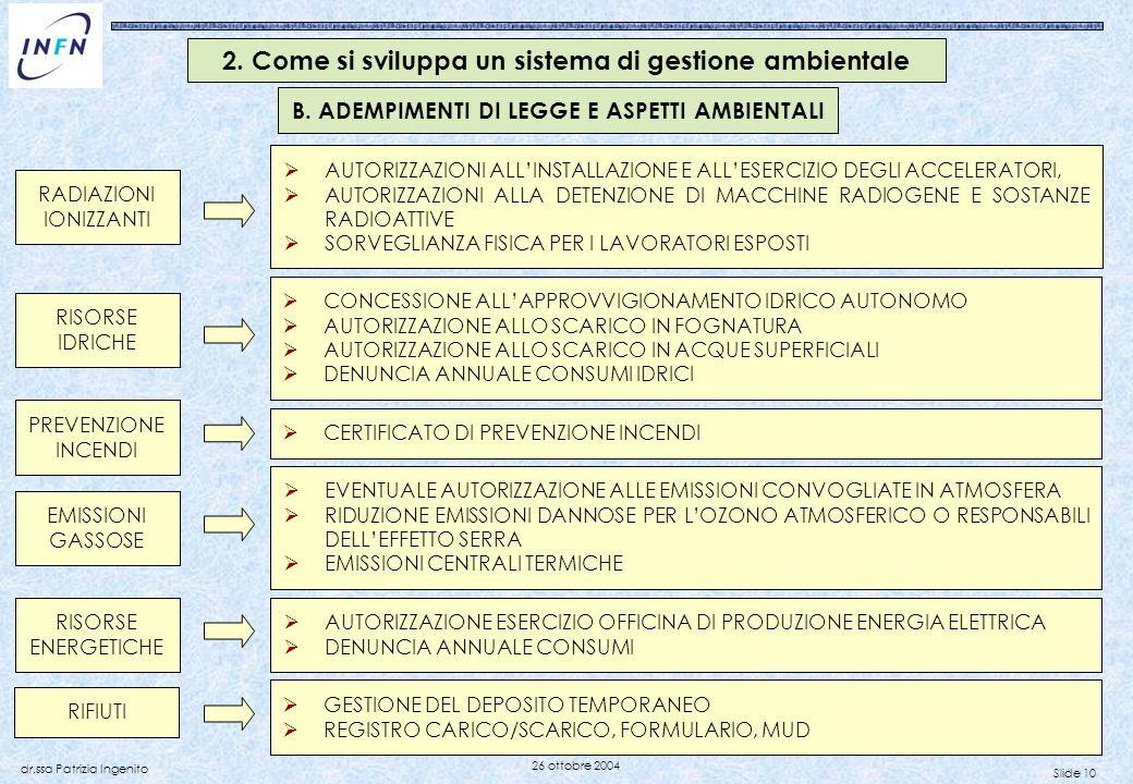 2. Come si sviluppa un sistema di gestione ambientale