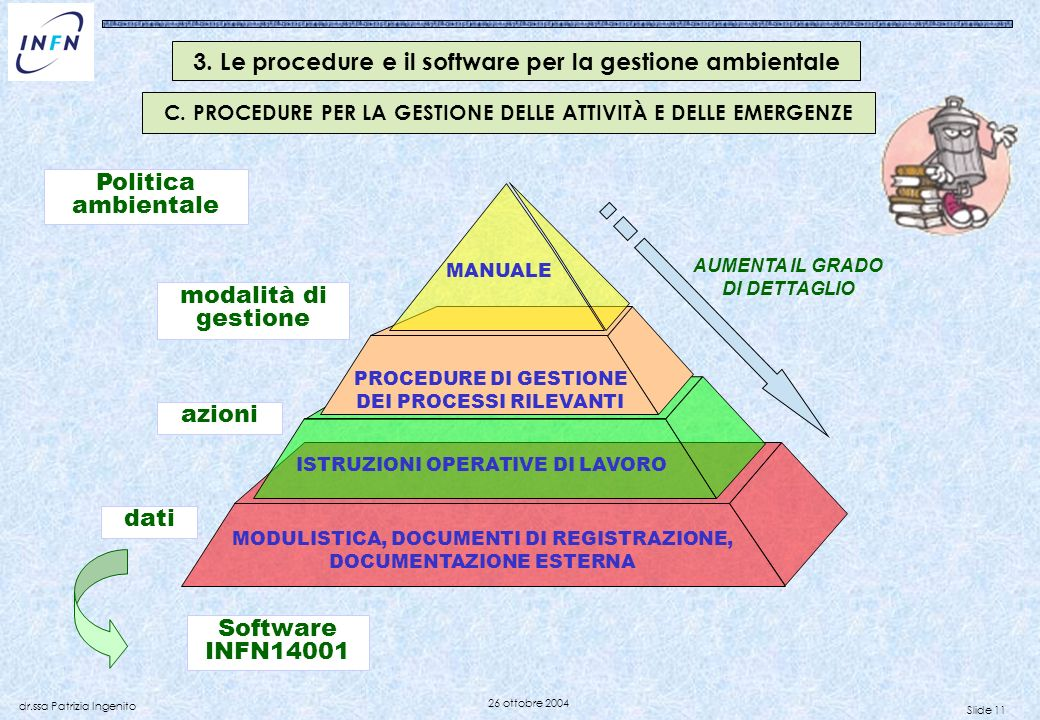3. Le procedure e il software per la gestione ambientale