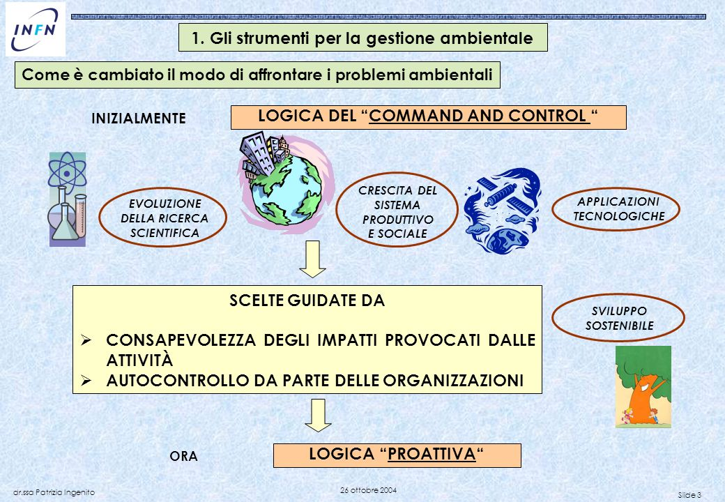 1. Gli strumenti per la gestione ambientale