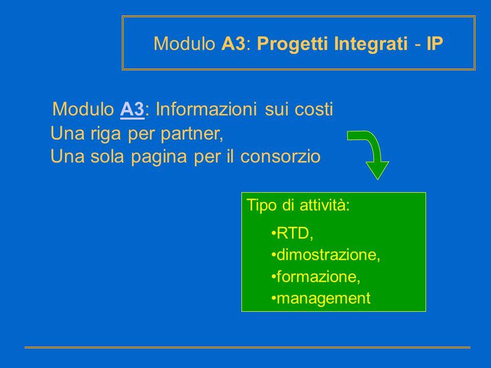 Modulo A3: Progetti Integrati - IP