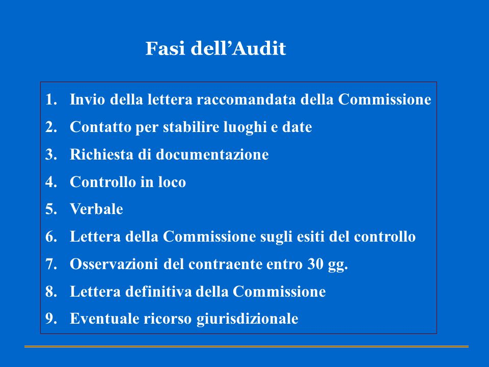 Fasi dell'Audit Invio della lettera raccomandata della Commissione