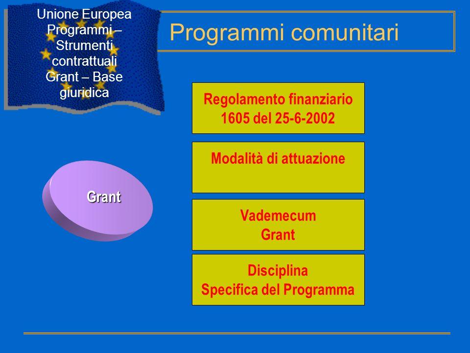 Regolamento finanziario Modalità di attuazione Specifica del Programma