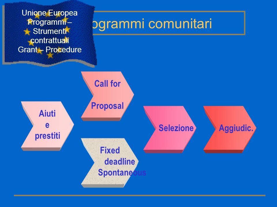 Unione Europea Programmi – Strumenti contrattuali Grant – Procedure