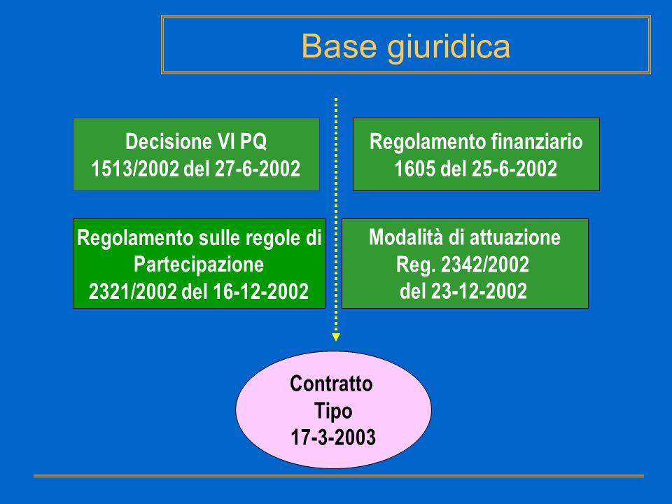 Base giuridica Decisione VI PQ 1513/2002 del 27-6-2002