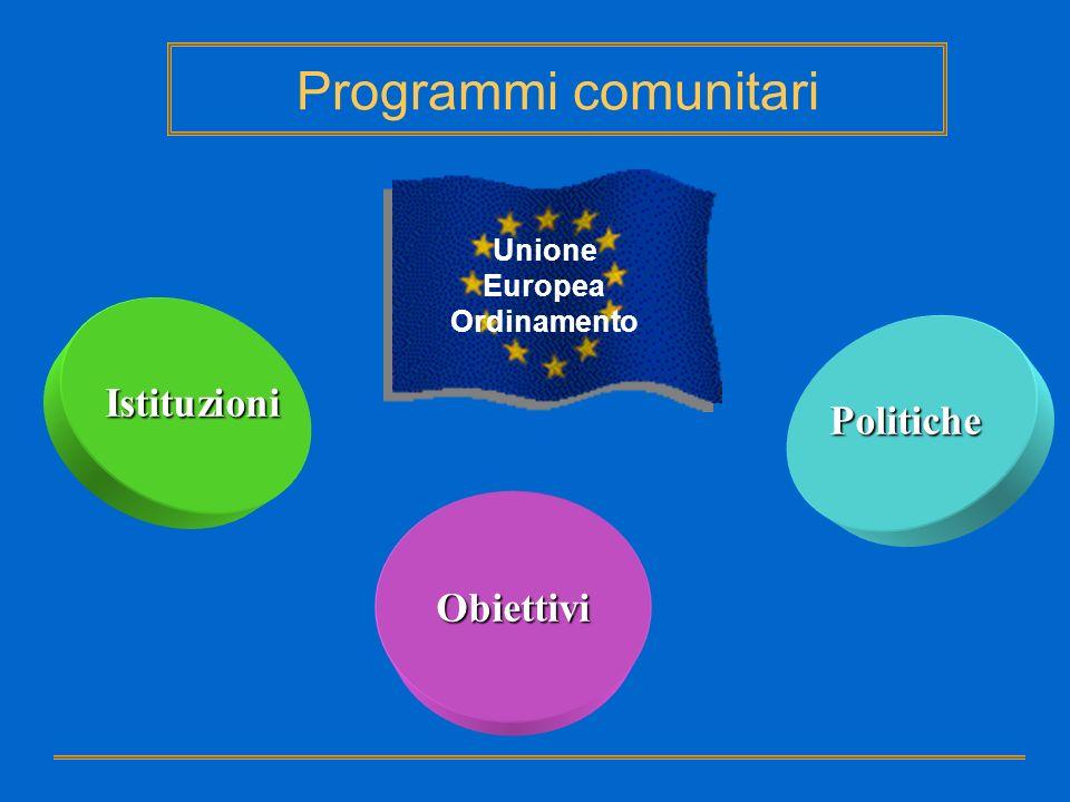 Unione Europea Ordinamento