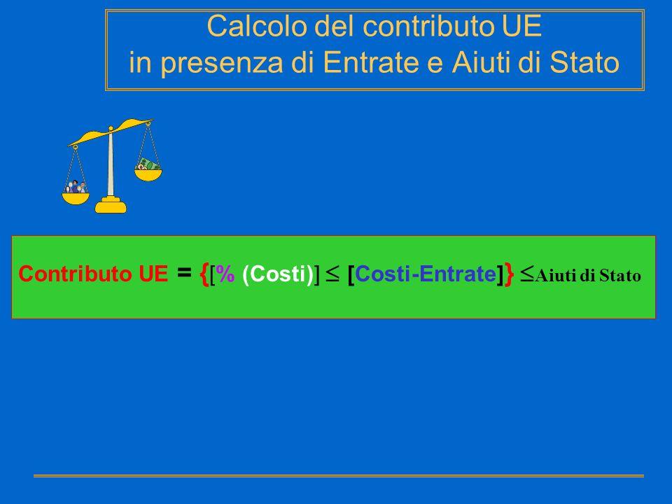 Calcolo del contributo UE in presenza di Entrate e Aiuti di Stato