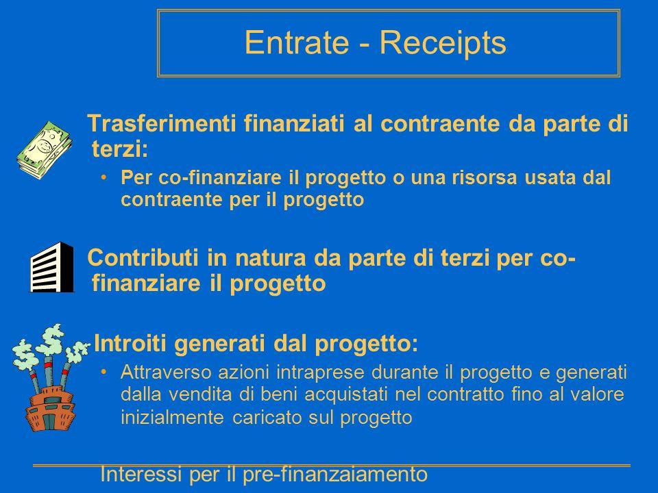 Entrate - Receipts Trasferimenti finanziati al contraente da parte di terzi: