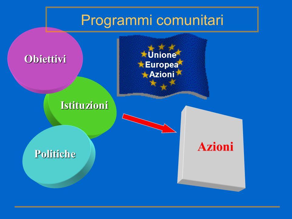 Programmi comunitari Azioni Obiettivi Istituzioni Politiche