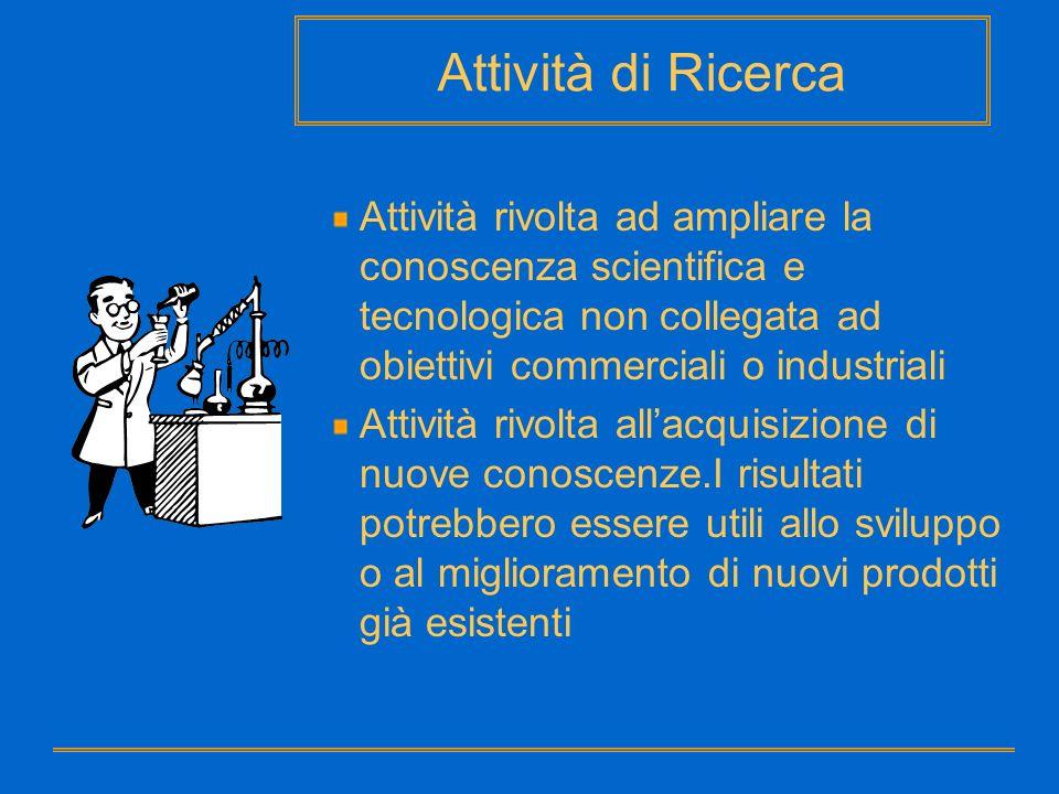 Attività di Ricerca Attività rivolta ad ampliare la conoscenza scientifica e tecnologica non collegata ad obiettivi commerciali o industriali.