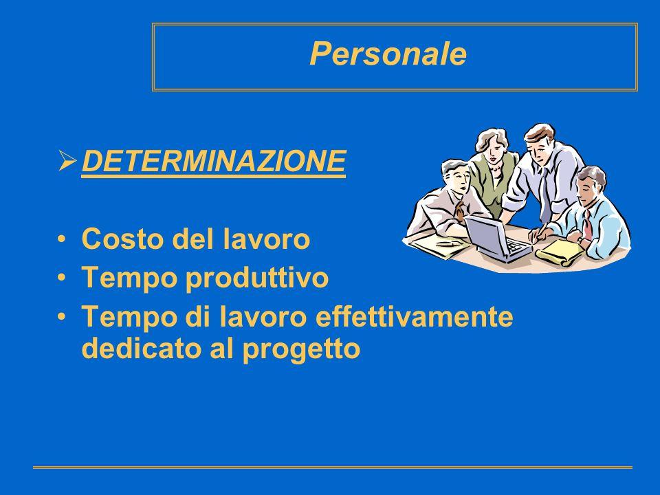 Personale DETERMINAZIONE Costo del lavoro Tempo produttivo