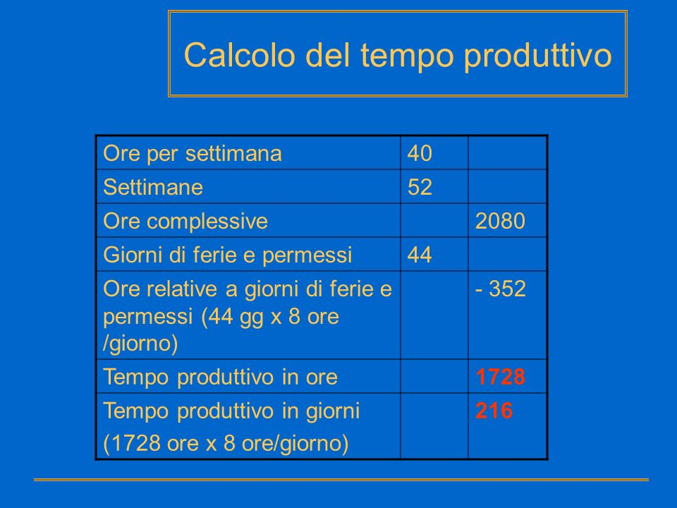 Calcolo del tempo produttivo