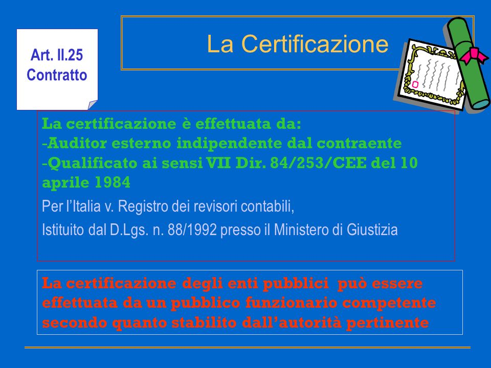 La Certificazione Art. II.25 Contratto