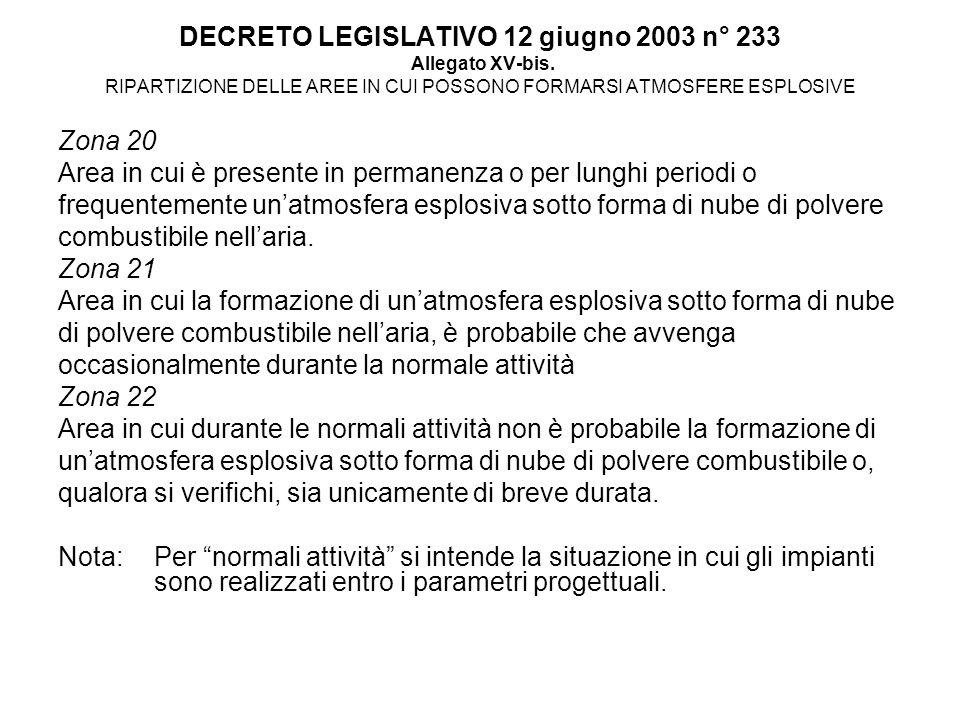 DECRETO LEGISLATIVO 12 giugno 2003 n° 233 Allegato XV-bis