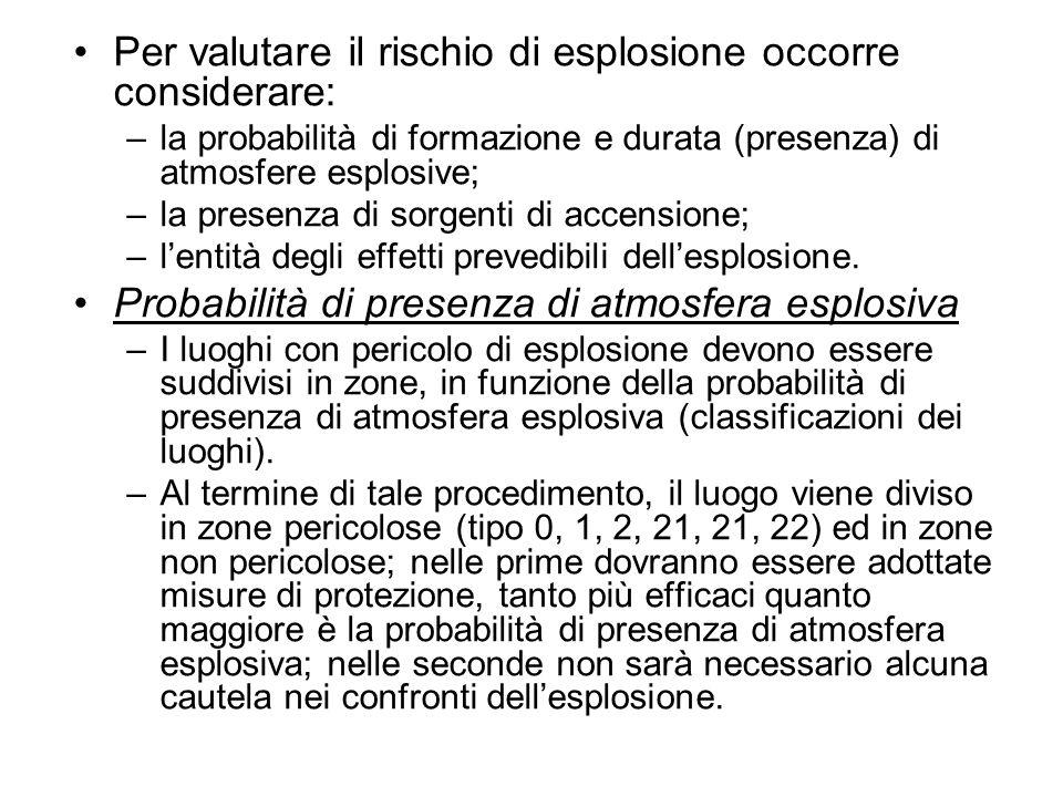 Per valutare il rischio di esplosione occorre considerare: