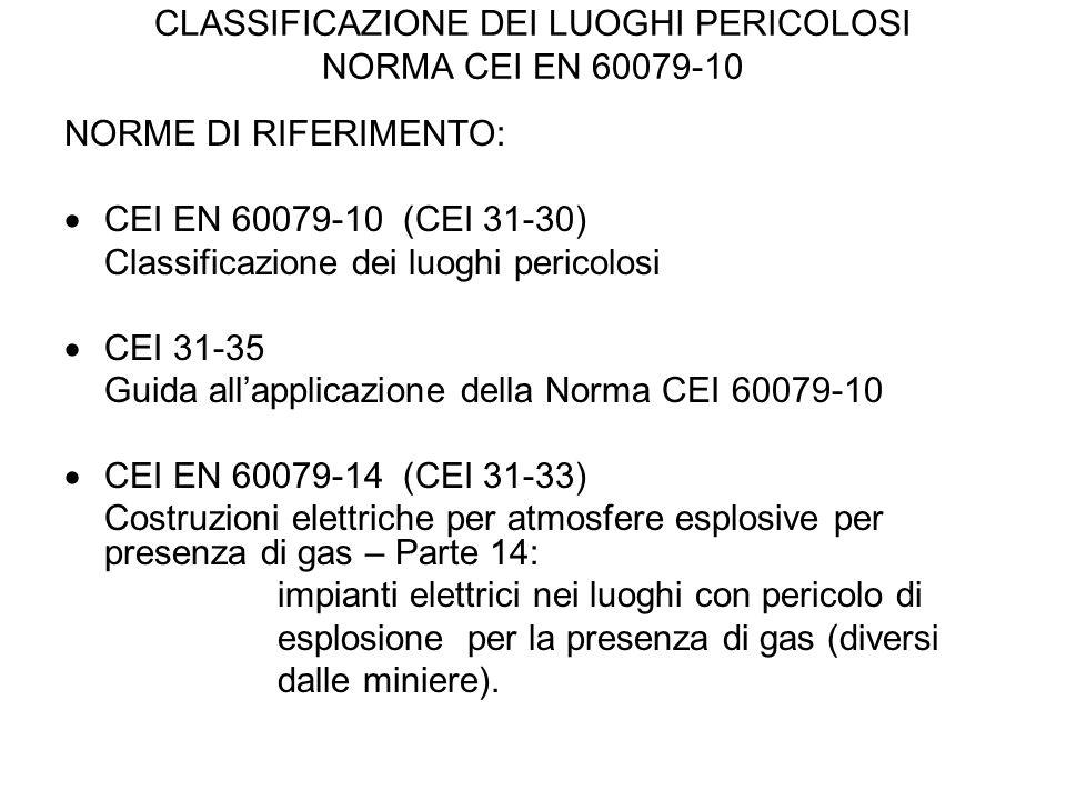 CLASSIFICAZIONE DEI LUOGHI PERICOLOSI NORMA CEI EN 60079-10