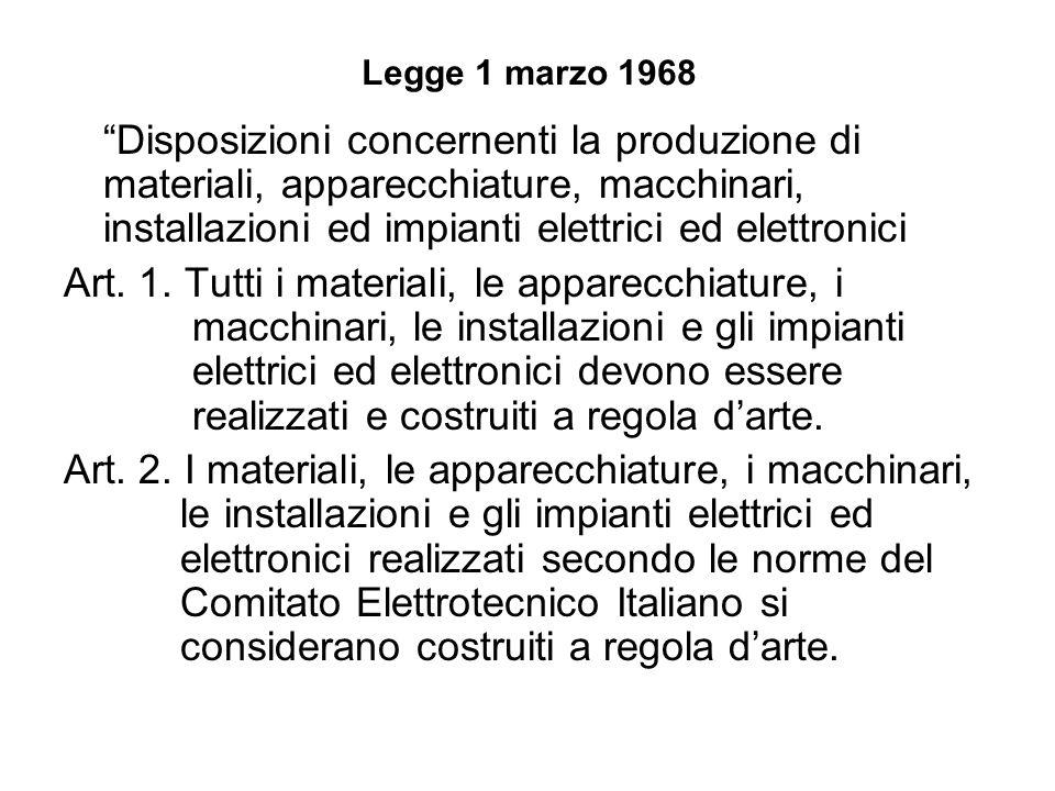 Legge 1 marzo 1968